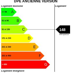 DPE : https://graphgen.rodacom.net/energie/dpe/148/0/0/0/34/250/250/graphe/habitation/white.png