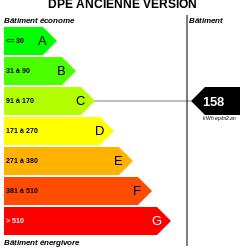 DPE : https://graphgen.rodacom.net/energie/dpe/158/250/250/graphe/autre/white.png