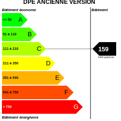 DPE : https://graphgen.rodacom.net/energie/dpe/159/0/0/0/5/250/250/graphe/bureau/0/white.png