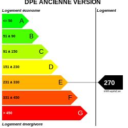 DPE : https://graphgen.rodacom.net/energie/dpe/270/0/0/0/81/250/250/graphe/habitation/white.png