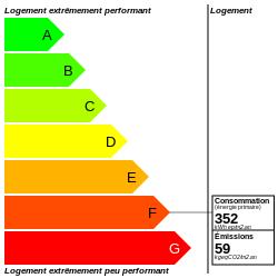 DPE : https://graphgen.rodacom.net/energie/dpe/352/2021/09/09/59/250/250/graphe/habitation/0/white.png