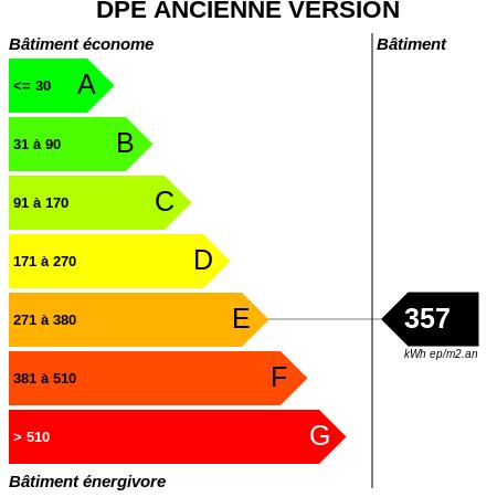 DPE : https://graphgen.rodacom.net/energie/dpe/357/450/450/graphe/autre/white.png