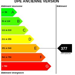 DPE : https://graphgen.rodacom.net/energie/dpe/377/250/250/graphe/bureau/white.png