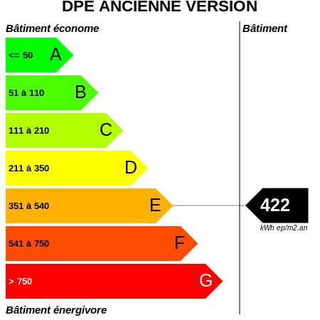 DPE : https://graphgen.rodacom.net/energie/dpe/422/450/450/graphe/bureau/white.png
