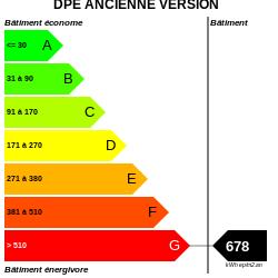 DPE : https://graphgen.rodacom.net/energie/dpe/678/0/0/0/40/250/250/graphe/autre/white.png