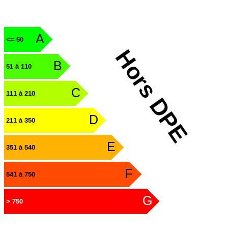 DPE : https://graphgen.rodacom.net/energie/dpe/horsdpe/450/450/graphe/bureau/white.png